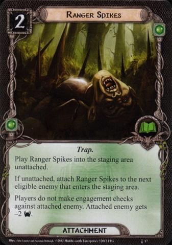 Ranger-Spikes